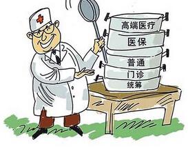 2016年上海市五险一金最新消息:失业保险不用交